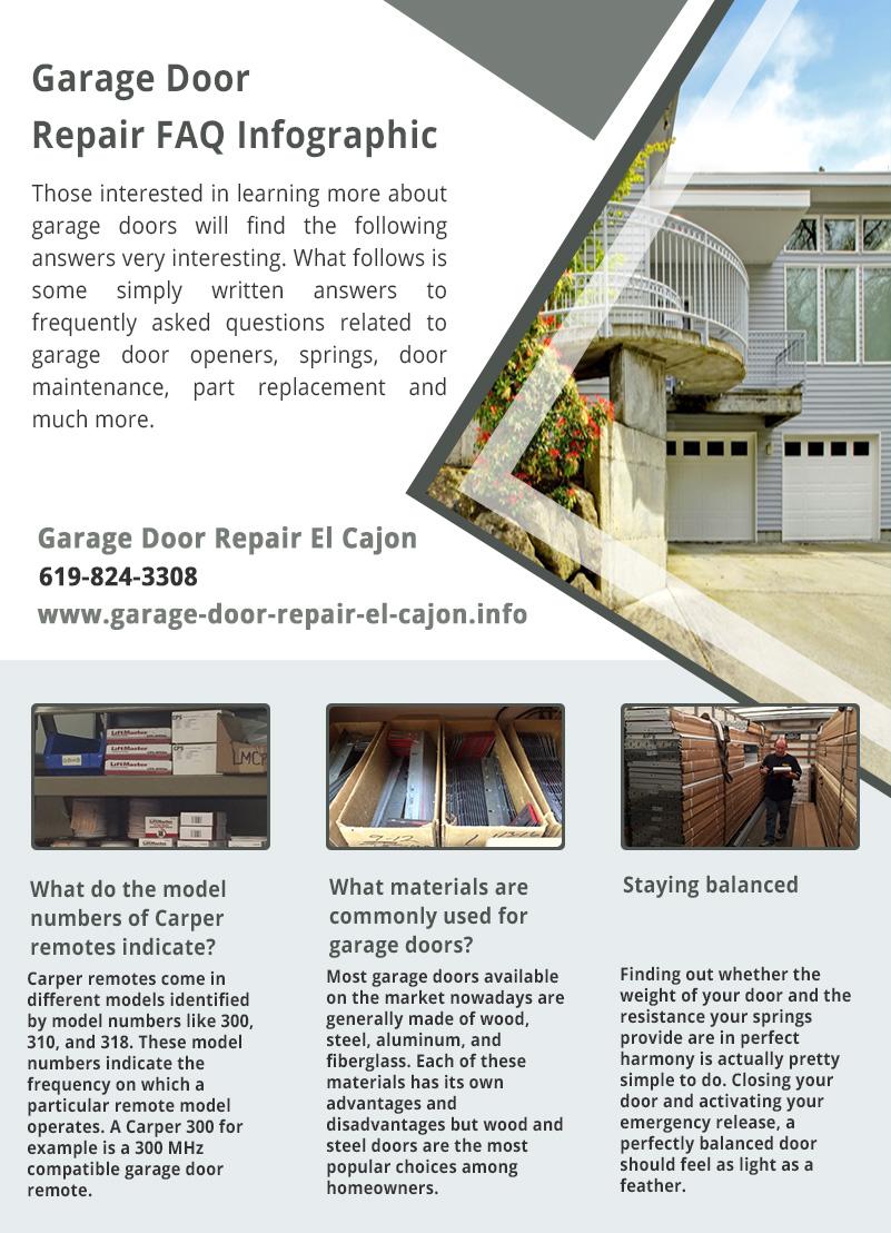 garage door repair el cajon infographic